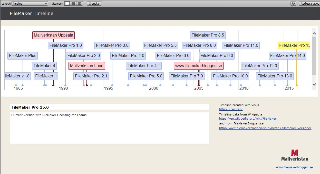 Timeline with web viewer – Sample Event Timeline